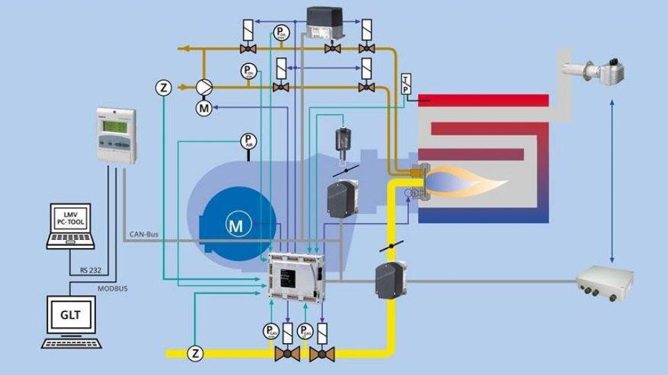 https://idmboiler.co.id/economizer-boiler-kapal-tanker