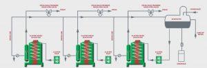 Konstruksi spiral dari koil pemanas IDM Boiler berarti sangat kuat