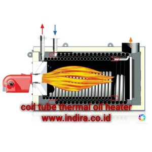 ndira Thermal Construction The Indira Thermal Agency is the core of an oil heater. The inside is made of a multi helical coil system and at the end of the coil is joined in two headers as the inlet and outlet of hot oil.