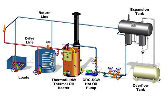 jual boiler amp1000