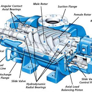 Isometric-cutaway-drawing-of-Twin-Screw-compressor-4_Q640